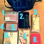 Handbag, London Fog, What's in my bag