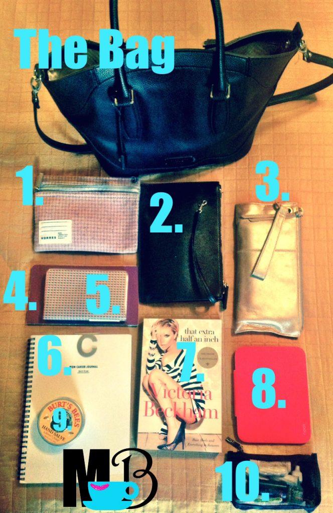 Handbag, London Fog, What's in my bag