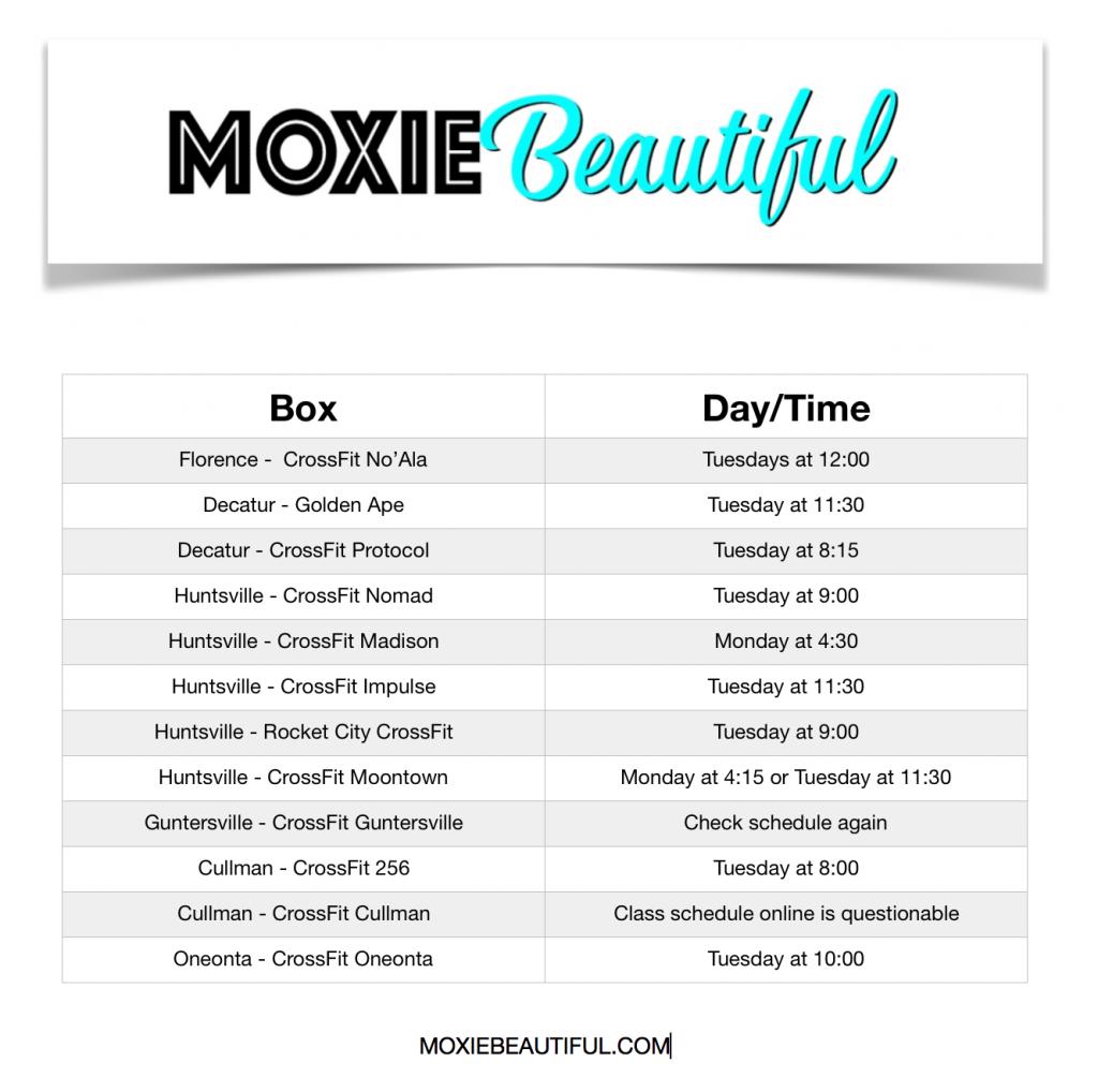 North Alabama CrossFit Boxes